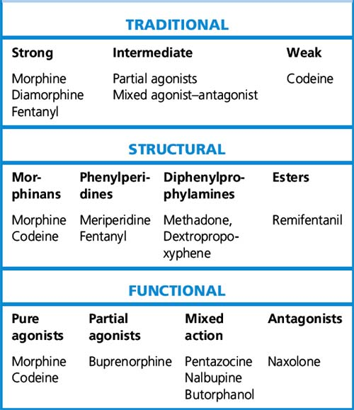 most common side effects of high dose steroids