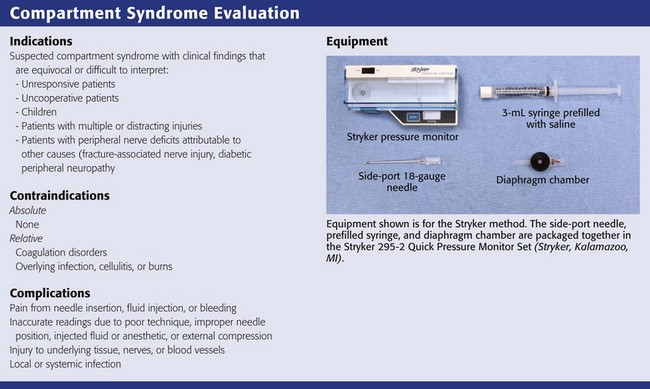 Compartment Syndrome Evaluation Clinical Gate
