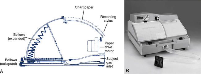pulmonary function testing machine