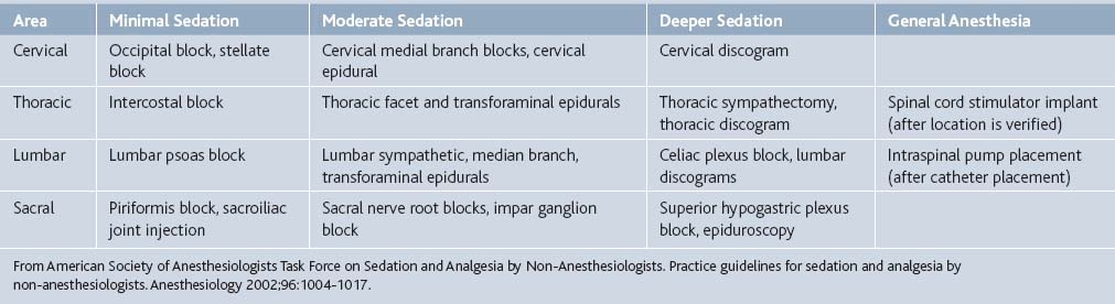 asa guidelines for moderate sedation