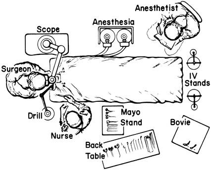 Otologic Instrumentation