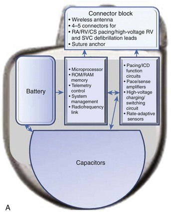 1 moreover Hydrogen Electrolysis additionally Implantable Cardioverter Defibrillators Device Technology And Implantation Techniques together with Rust together with Howtheywork. on battery chemical diagram