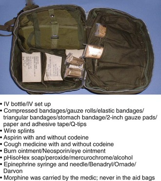 Combat and Casualty Care | Clinical Gate